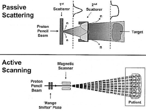 protons_diagram